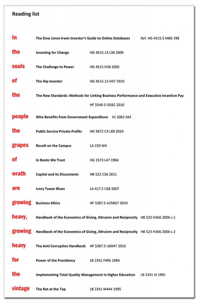 Figure 3. Reading list (2012)